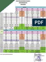 Jadwal perkuliahan RPL Kepgi 2019