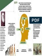Evolucionismo Segun Charles Darwin