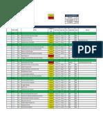 ADMIN CIPI2015 53 R01 PM Activity Monitoring