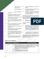 DDU-GKY Guidelines (Revised) 2016-54-56