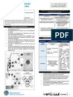 Immunochemistry Part 2