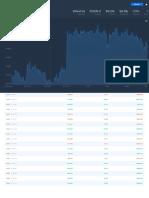 Pivot - Blockchain Community