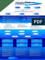 Accenture-Marketing-BPS-Infographic-April2017-Final.pdf