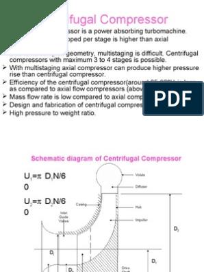 Centrifugal Compressor Degree of Reaction | Gas Technologies | Mechanics
