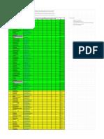 Hasil test coding online SanberCode Super Bootcamp.pdf