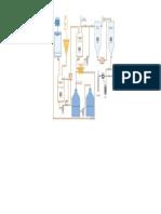 Diagrama de Flujo Cerveza Artesanal