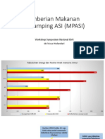 Pemberian Makanan Pendamping ASI (MPASI)
