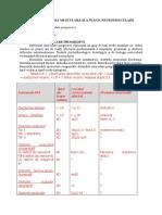curs_MG_patologia_musculara_.docx