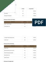Harga Borongan Bangunan 2019