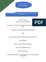infografia tecnicas resumen
