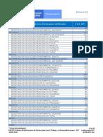 Articles-353023 Resumen SIET 01032019