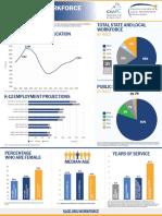 SLGE Teachers Infographic