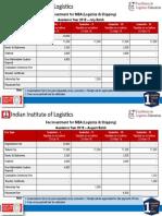 MBA (L & S).pdf