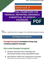 (2) RERANGKA KONSEPTUAL PELAPORAN KEUANGAN.pdf
