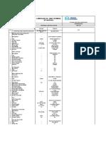 Datasheet I&C LOTT - Copy