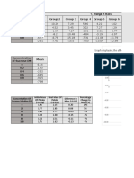 Osmosis Results Tables