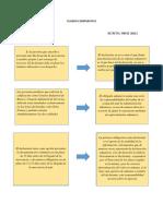 Cuadro Comparativo Decreto 2685 y 390 Declarante