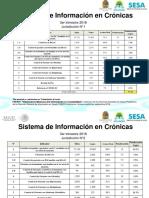 REUNION TRIMESTRAL DEL PROGRAMA DEL ADULTO Y EL ANCIANO
