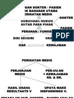 Dr. Danny (2).ppt