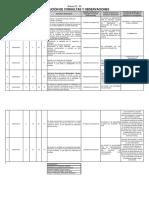 Anexo 2 - 03 Absolución de Consultas y Observaciones - GRUPO 1