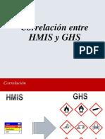 Relacion Entre Msds y Hmis