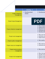 Project Groups and Processes