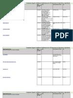 FraudulentOrganicCertificatesMasterList (1)