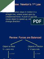 Free-body Diagrams1.ppt