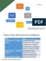 Etapas y fases de investigacion