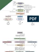 Representación grafica Aromaticos.pptx