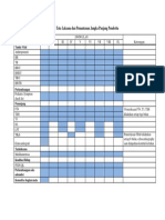 Table Rencana Kunjungan