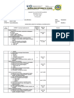 Budgeted Lesson Plan 1st Sem_ 1st Quarter