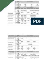 List of Specialist  Accredited Hospitals (metro manila).xls