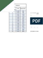 tabla de conteo población de Pomuch