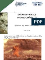 Energía-Ciclos biogeoquímicos
