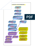 Mapa conceitual FIsica