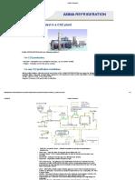 CO2 Process