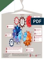 Import Transaction Overview Infographic v1.0