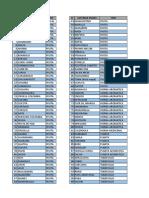listado-de-materias-primas-2019i-1.pdf
