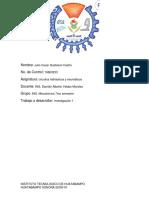 Investigacion 1 hidráulica y neumatica