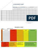 Achievement Chart and Progress Chart CSS NCII
