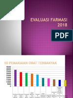 EVALUASI FARMASI 2018