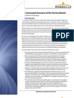 Aurora Botnet Command Structure