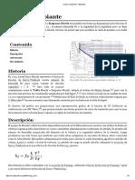 1Cuadro Cambiante - Wikipedia