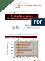 Foti_W15.pdf