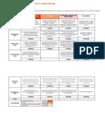 Rúbrica de Evaluación Parcial - Marketing Mix