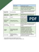 Периоды сельхозработ1.pdf