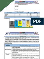 Planificación Curricular Anual Ingles 1ro