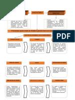 actividad 1 funciones de los inventarios.doc
