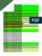 Onkologi Sheet.pdf